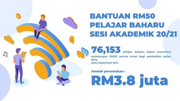 Bantuan Pakej Pelan Data & Peranti Percuma