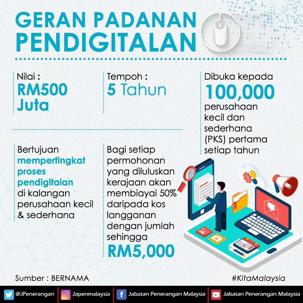 Cara Memohon Geran Padanan Pendigitalan PKS RM5000 Dari BSN