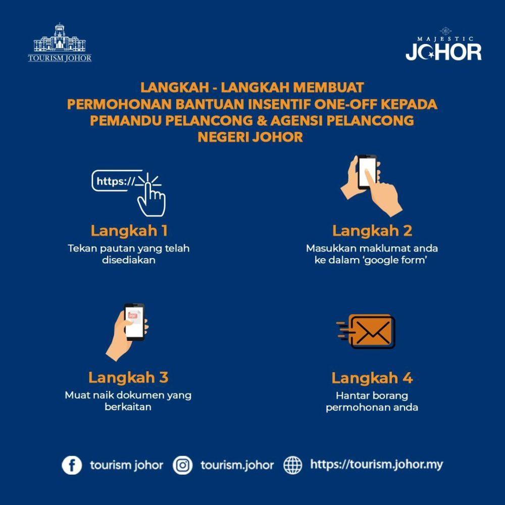 Permohonan Bantuan Pelancongan Johor One-Off 2021 Online