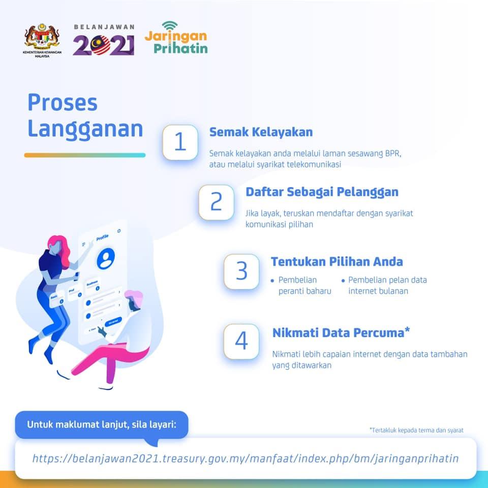 Permohonan Program Jaringan Prihatin 2021 Secara Online