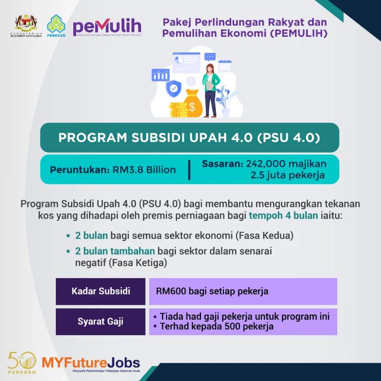 Permohonan Program Subsidi Upah